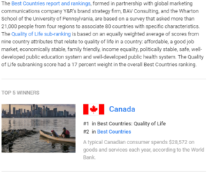 Canada is the best country in the world essay
